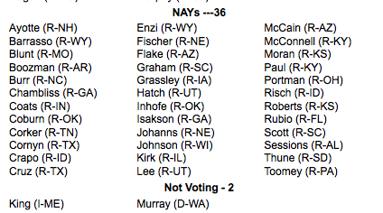 no-votes-sandy-aid-senate-gov.png?w=455