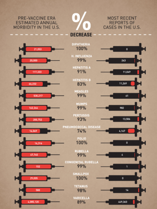 Before and After Vaccines via Behance.net:leon_Farrant