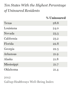 Texas uninsured