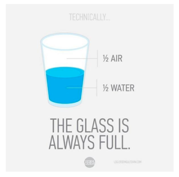Glass is Always Full via Science Porn on Twitter
