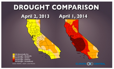 California Drought via ClimateCentral.org