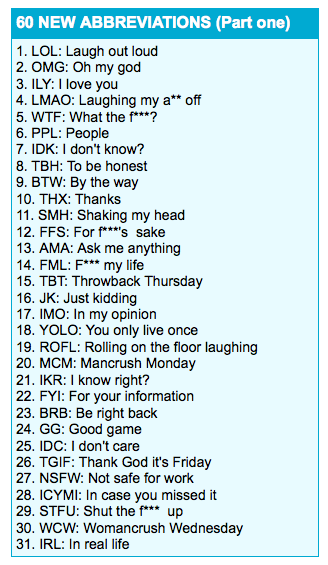 TExt abbreviations 1
