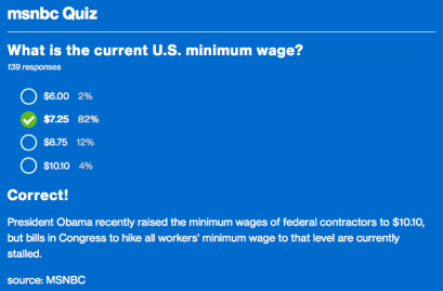 Labor Day Quiz re min wage