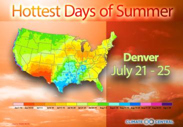 Peak Heat ClimageCentral.org