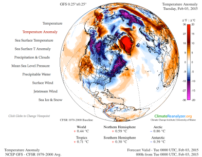 Greenland via Climate Reanalyzer.org