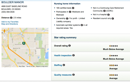 Boulder Manor via Medicare.gov